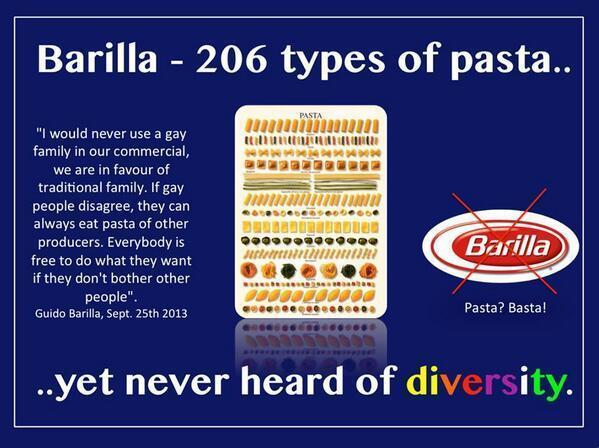 Paolo picciones page on the world wide web barilla 2 fandeluxe Image collections